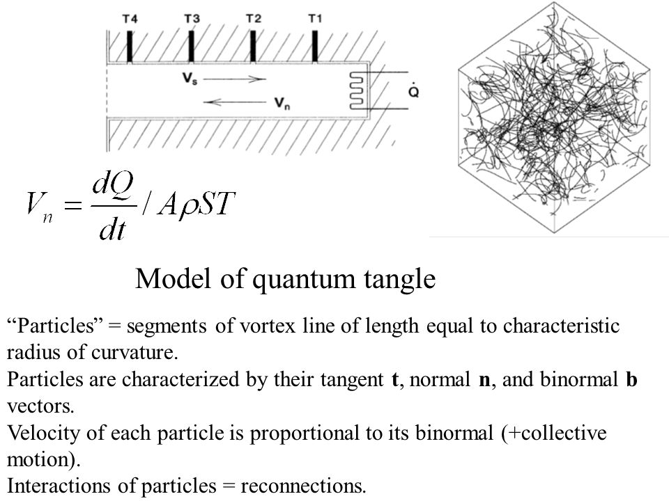 Model of quantum tangle