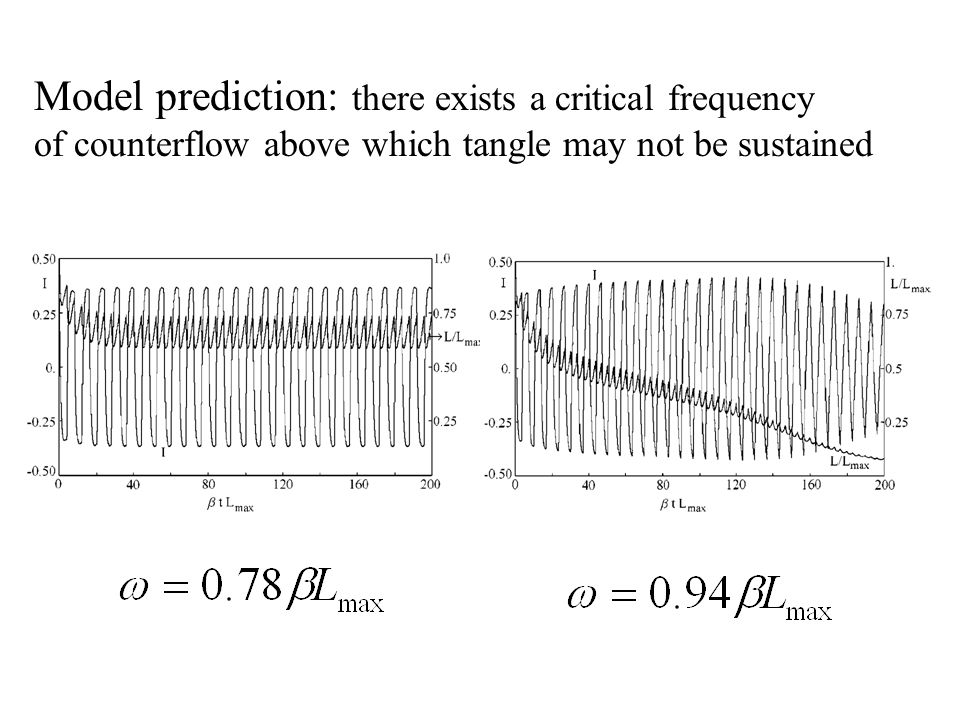Model prediction: there exists a critical frequency