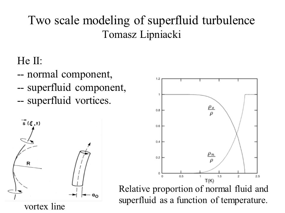 Two scale modeling of superfluid turbulence Tomasz Lipniacki