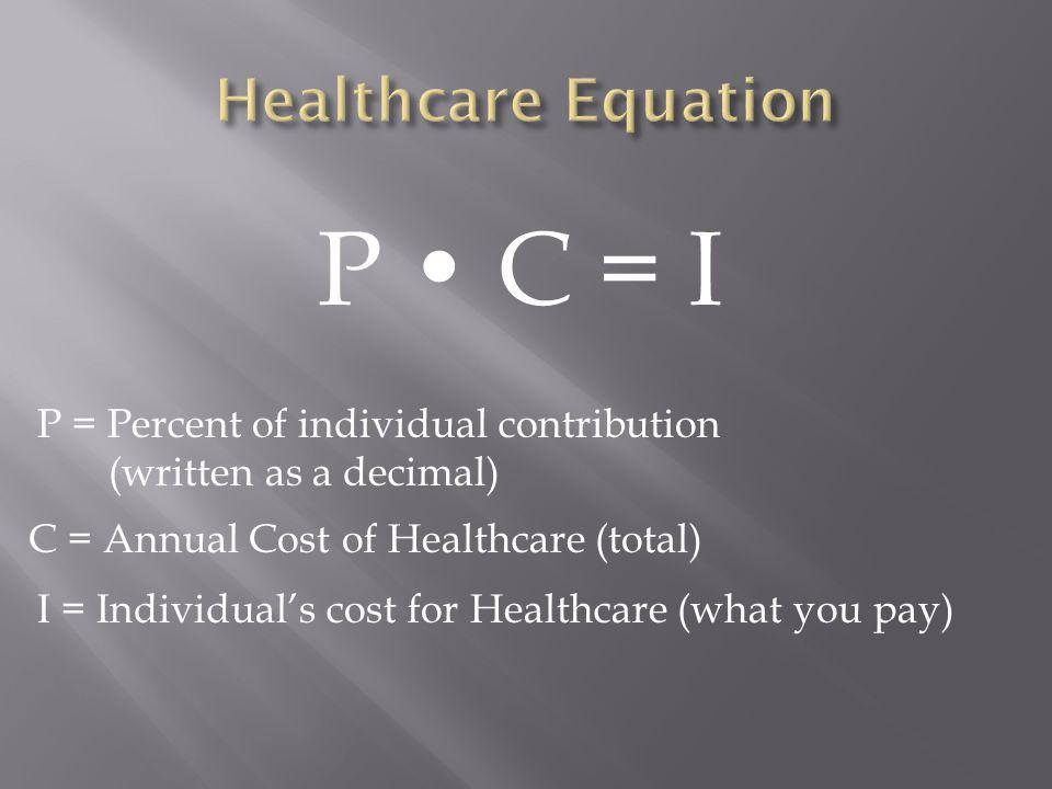 P • C = I Healthcare Equation P = Percent of individual contribution