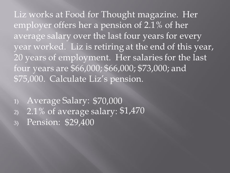 Liz works at Food for Thought magazine