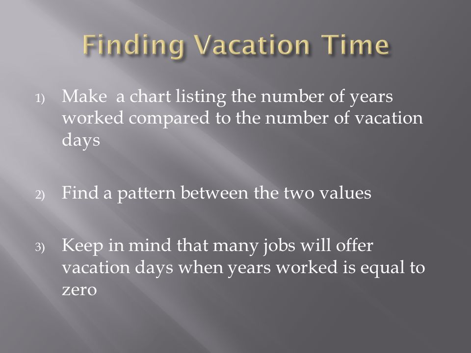 Finding Vacation Time Make a chart listing the number of years worked compared to the number of vacation days.