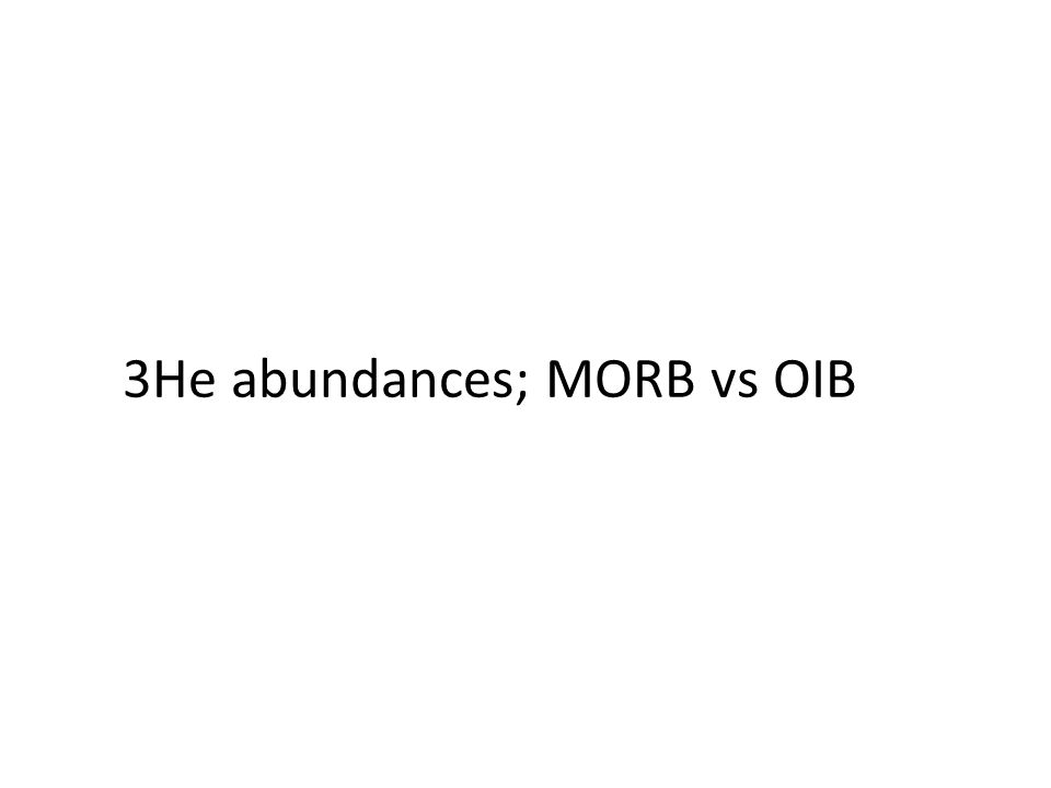 3He abundances; MORB vs OIB