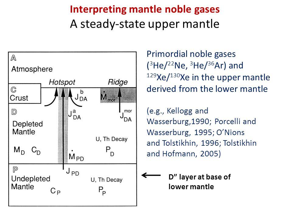 Interpreting mantle noble gases