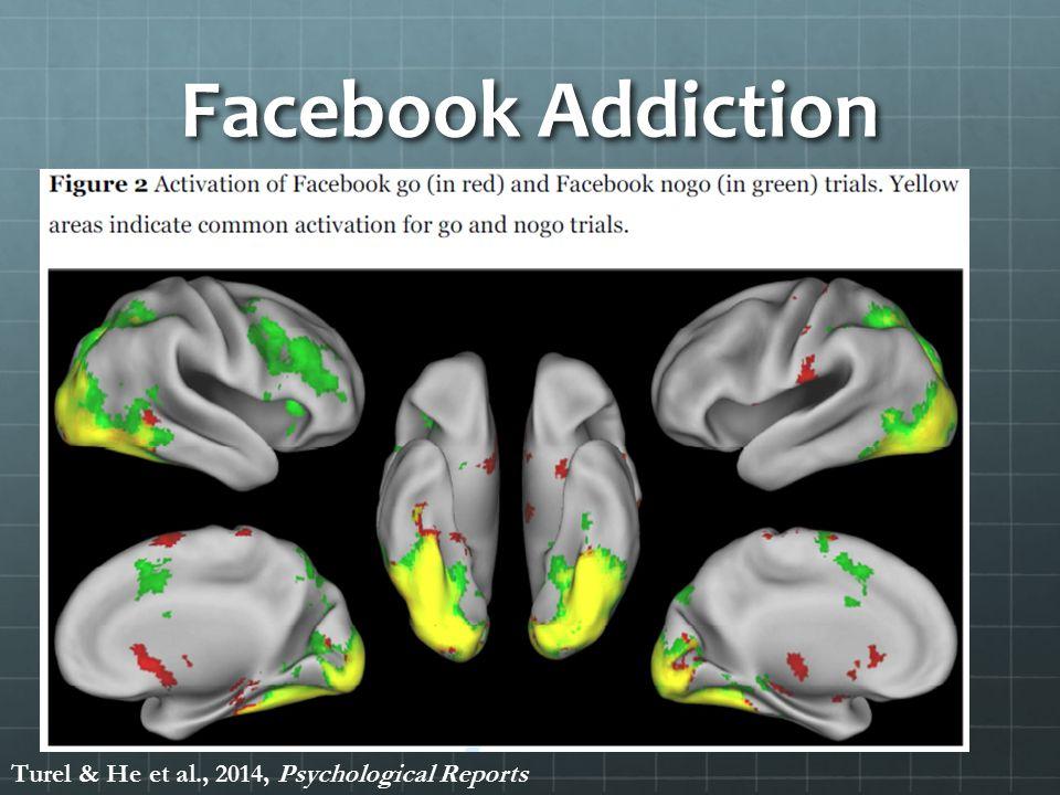 Facebook Addiction Turel & He et al., 2014, Psychological Reports