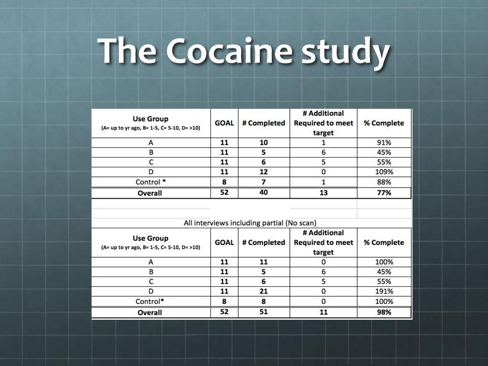 The Cocaine study