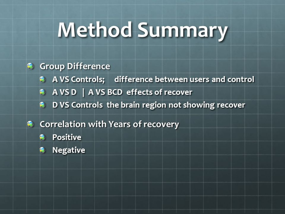 Method Summary Group Difference Correlation with Years of recovery