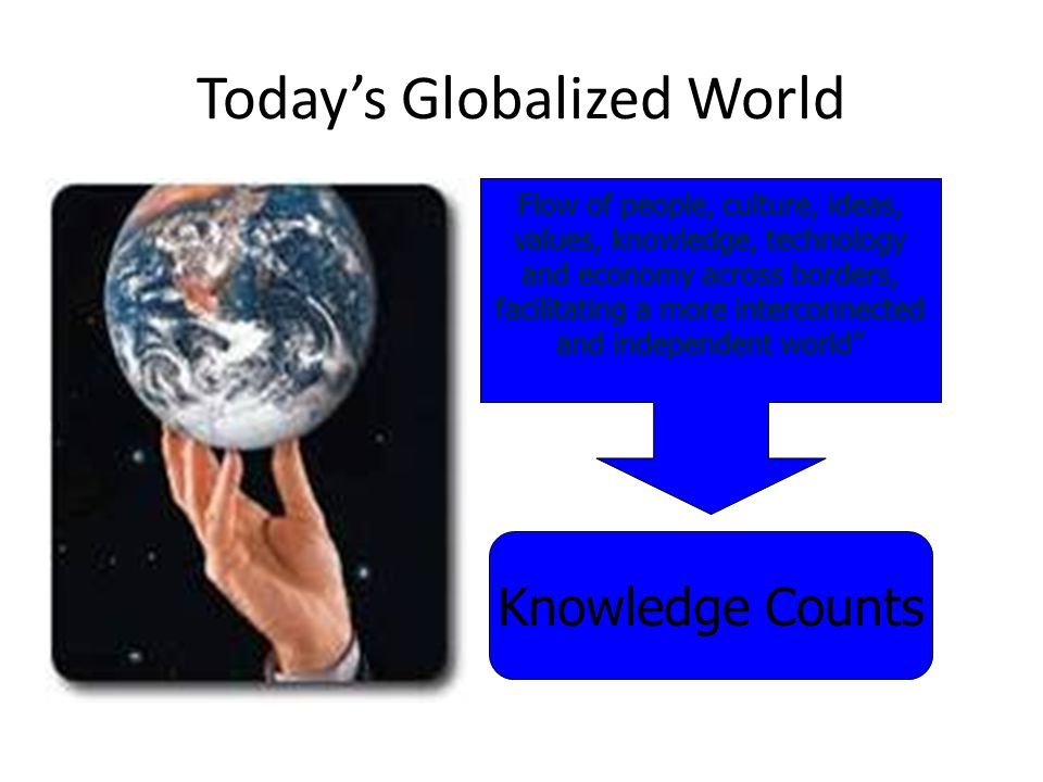 Today's Globalized World
