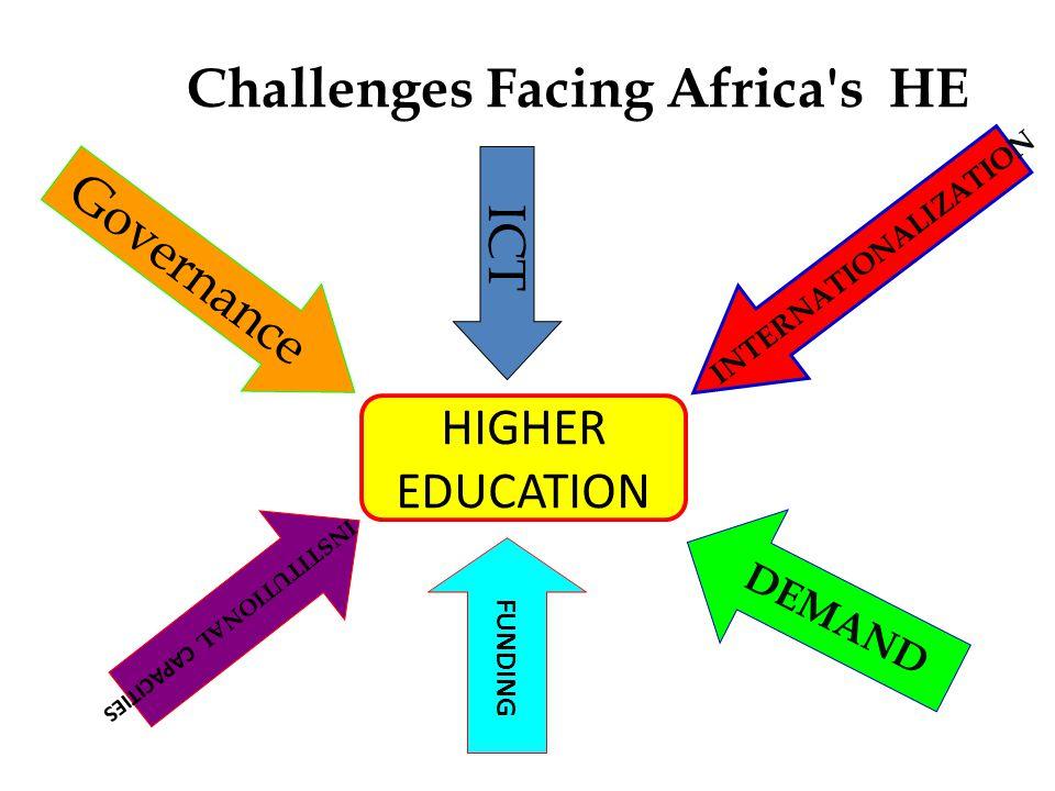 Challenges Facing Africa s HE