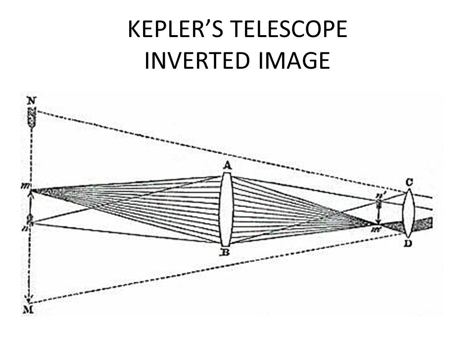KEPLER'S TELESCOPE INVERTED IMAGE