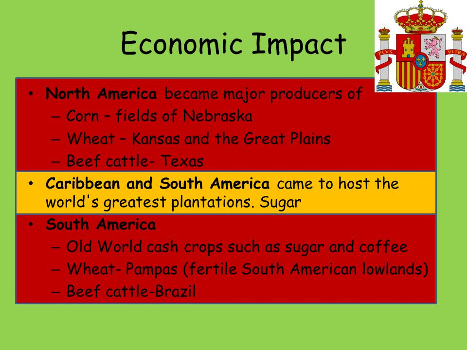 Economic Impact North America became major producers of