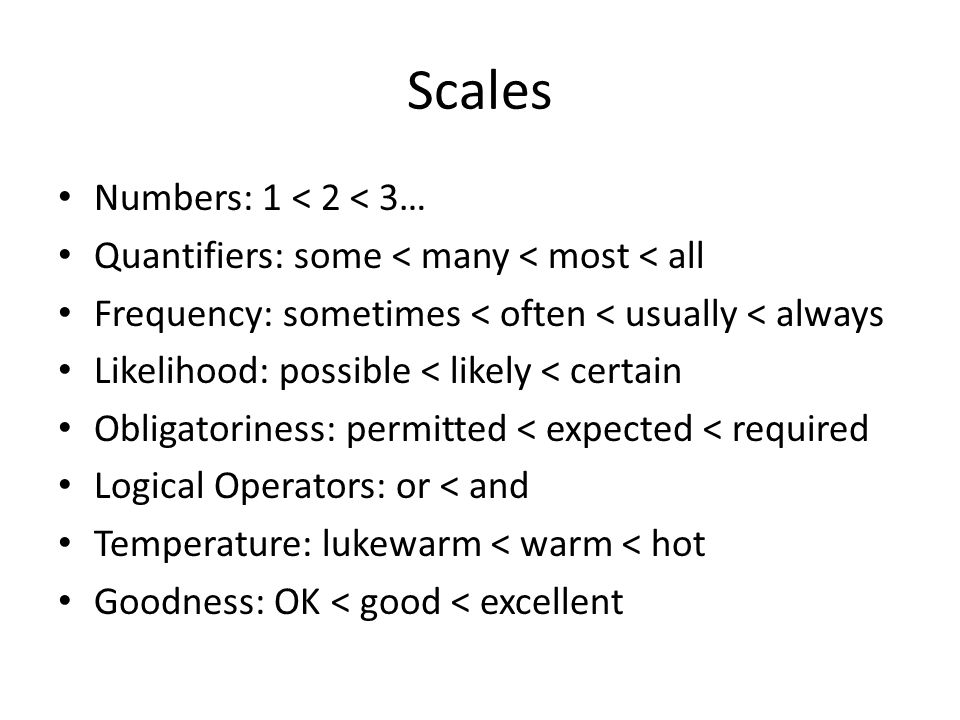Scales Numbers: 1 < 2 < 3…