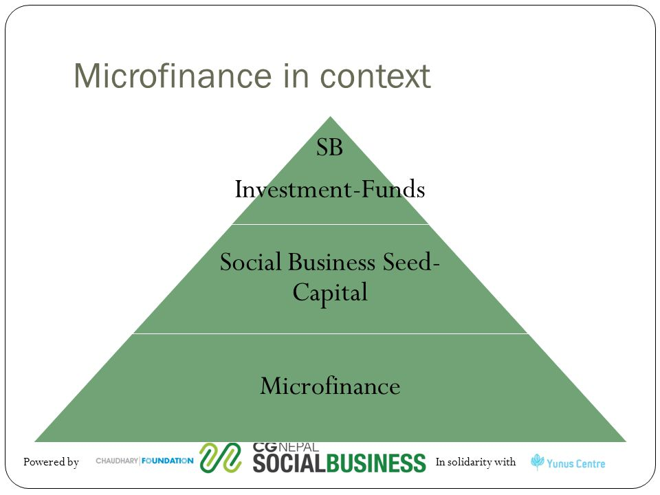 Microfinance in context