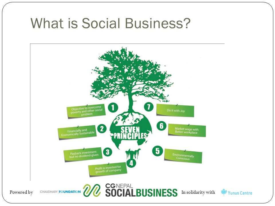 What is Social Business