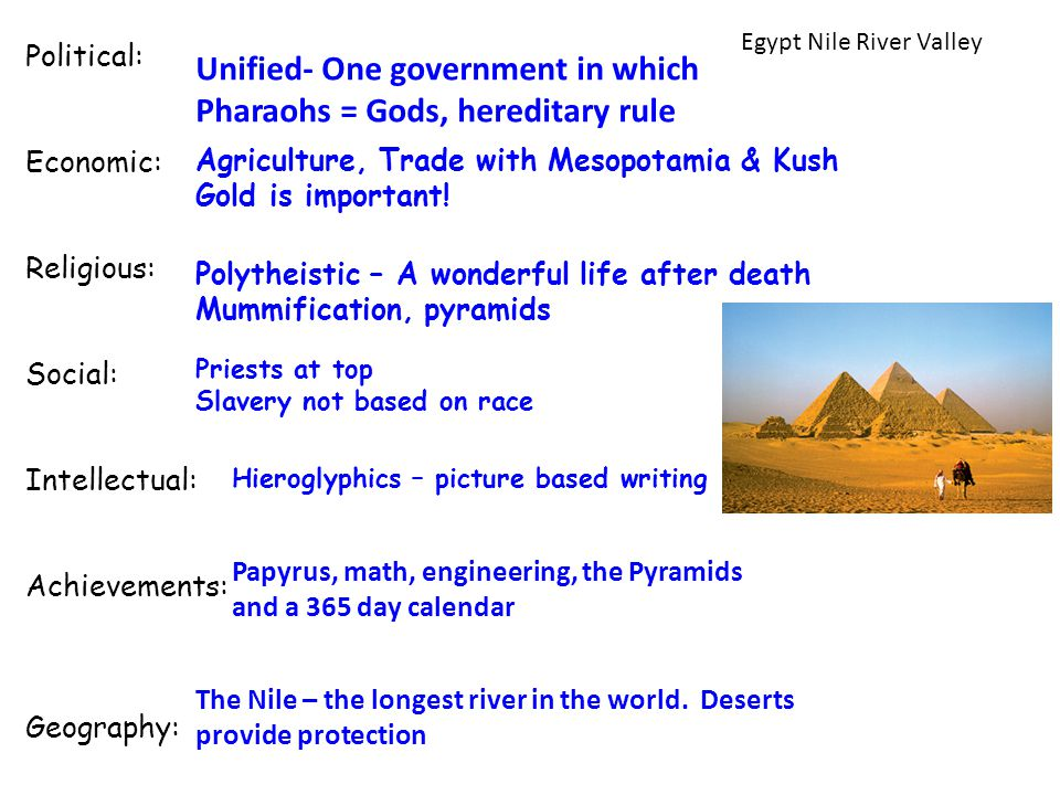 Unified- One government in which Pharaohs = Gods, hereditary rule