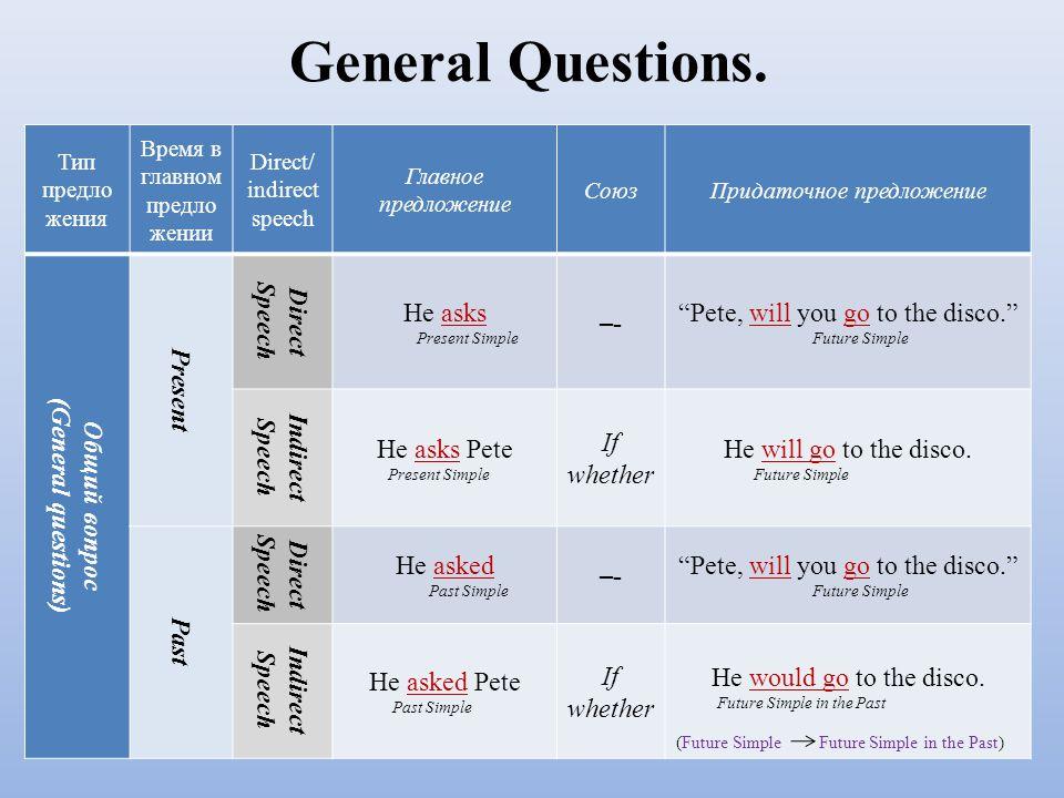 General Questions. (General questions) Общий вопрос Present