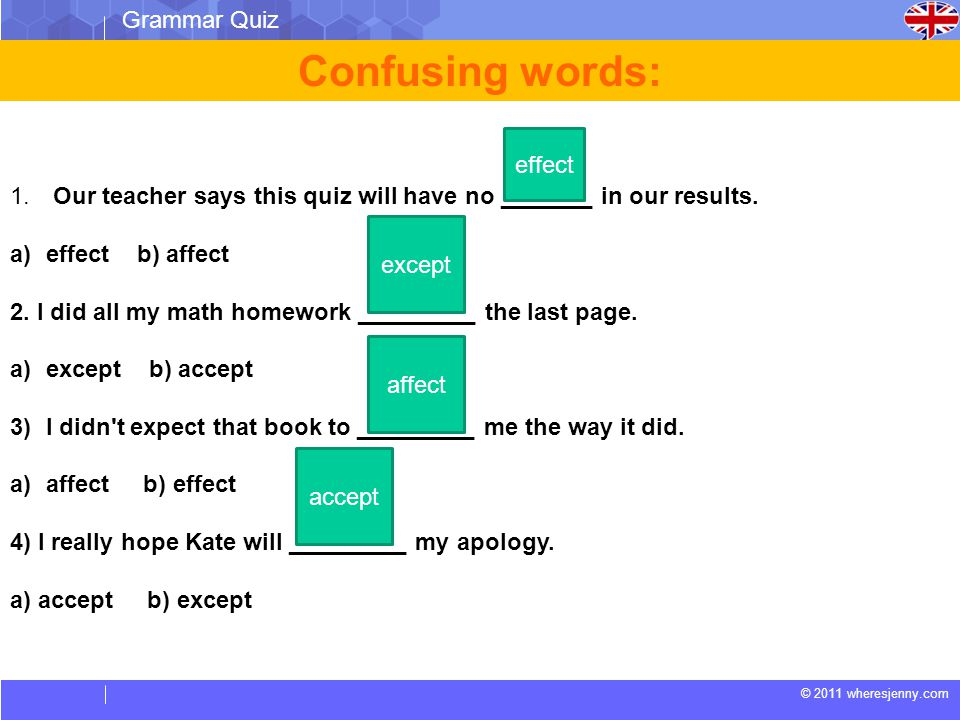 Confusing words: Grammar Quiz effect