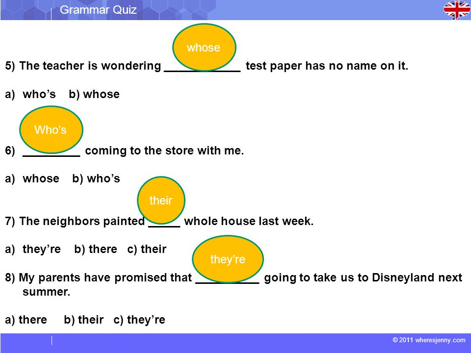 Grammar Quiz whose. 5) The teacher is wondering ____________ test paper has no name on it. who's b) whose.