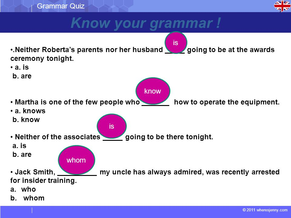 Know your grammar ! Grammar Quiz is