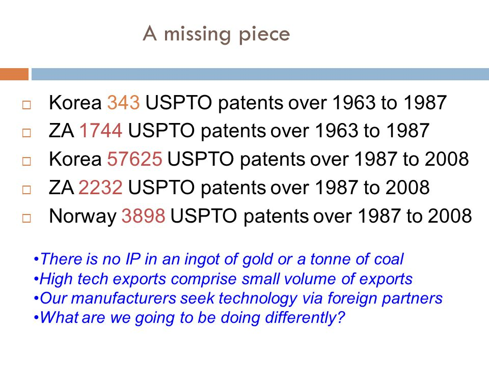 A missing piece Korea 343 USPTO patents over 1963 to 1987