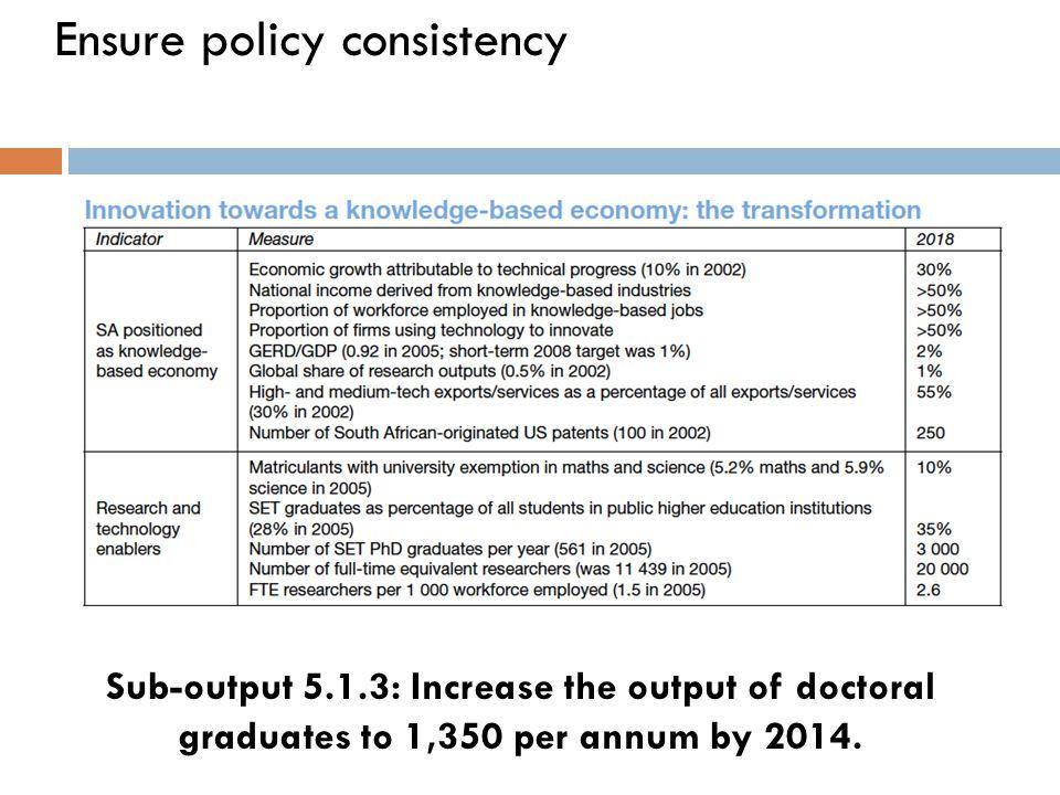 Ensure policy consistency