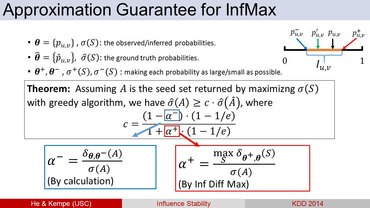 Approximation Guarantee for InfMax