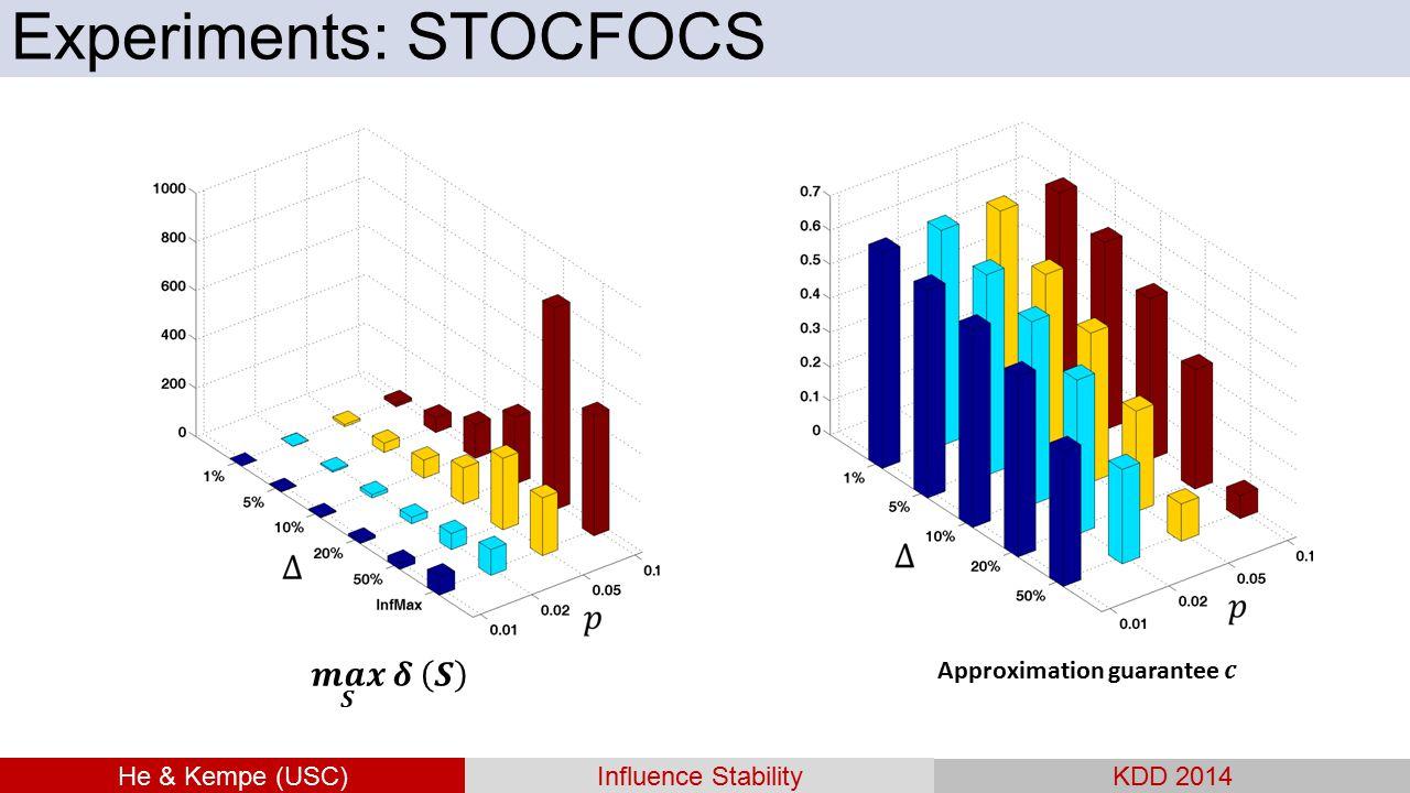 Experiments: STOCFOCS