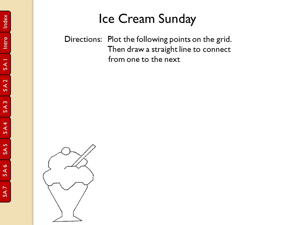 Ice Cream Sunday Directions: Plot the following points on the grid.