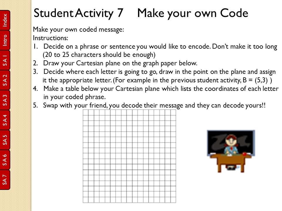 Student Activity 7 Make your own Code