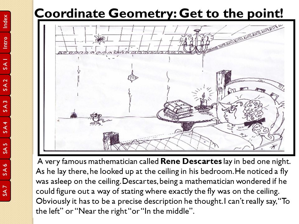 Coordinate Geometry: Get to the point!
