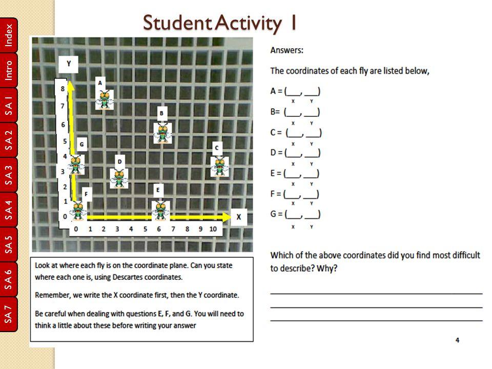 Student Activity 1