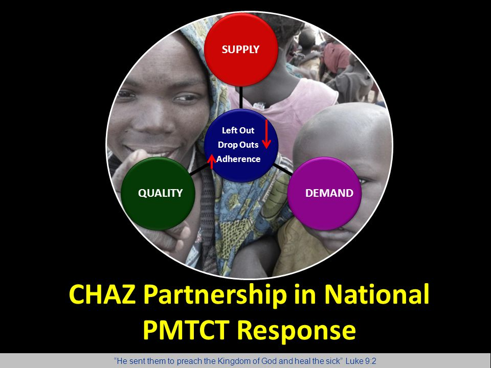 CHAZ Partnership in National PMTCT Response