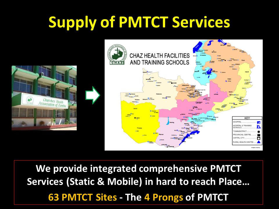 Supply of PMTCT Services
