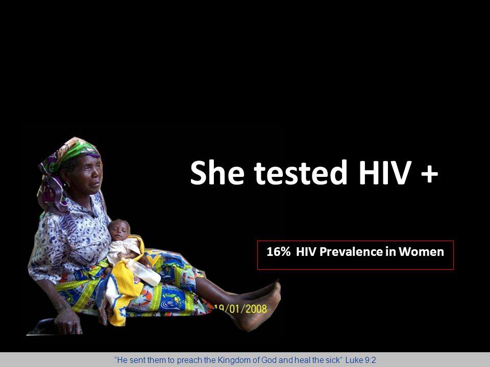 16% HIV Prevalence in Women