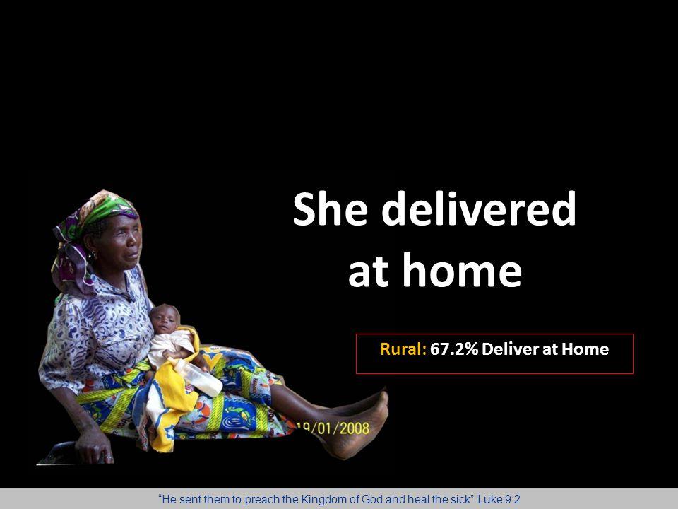 Rural: 67.2% Deliver at Home