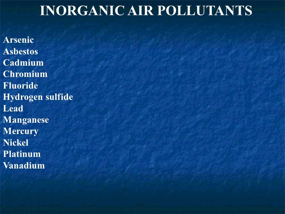 INORGANIC AIR POLLUTANTS