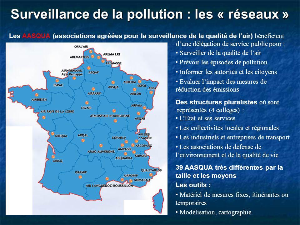 Surveillance de la pollution : les « réseaux »