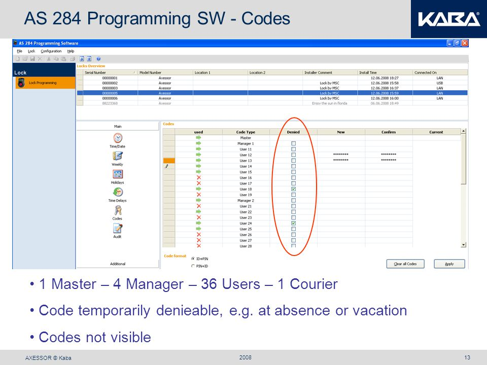 AS 284 Programming SW - Codes