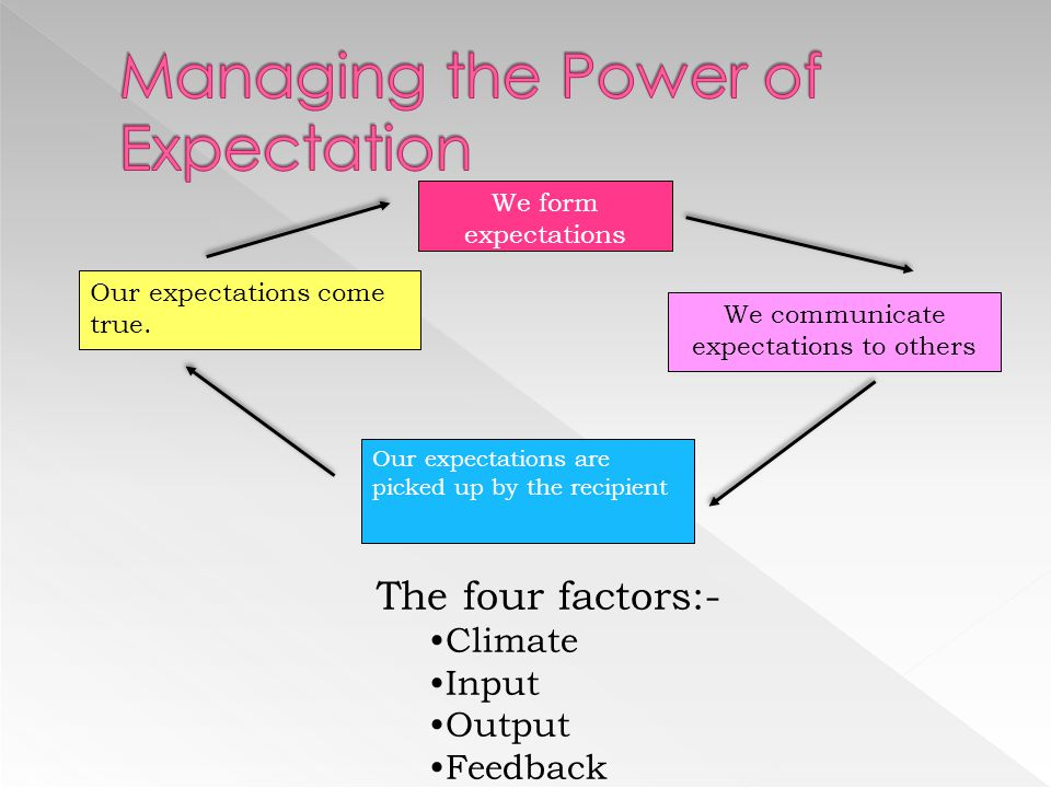 Managing the Power of Expectation