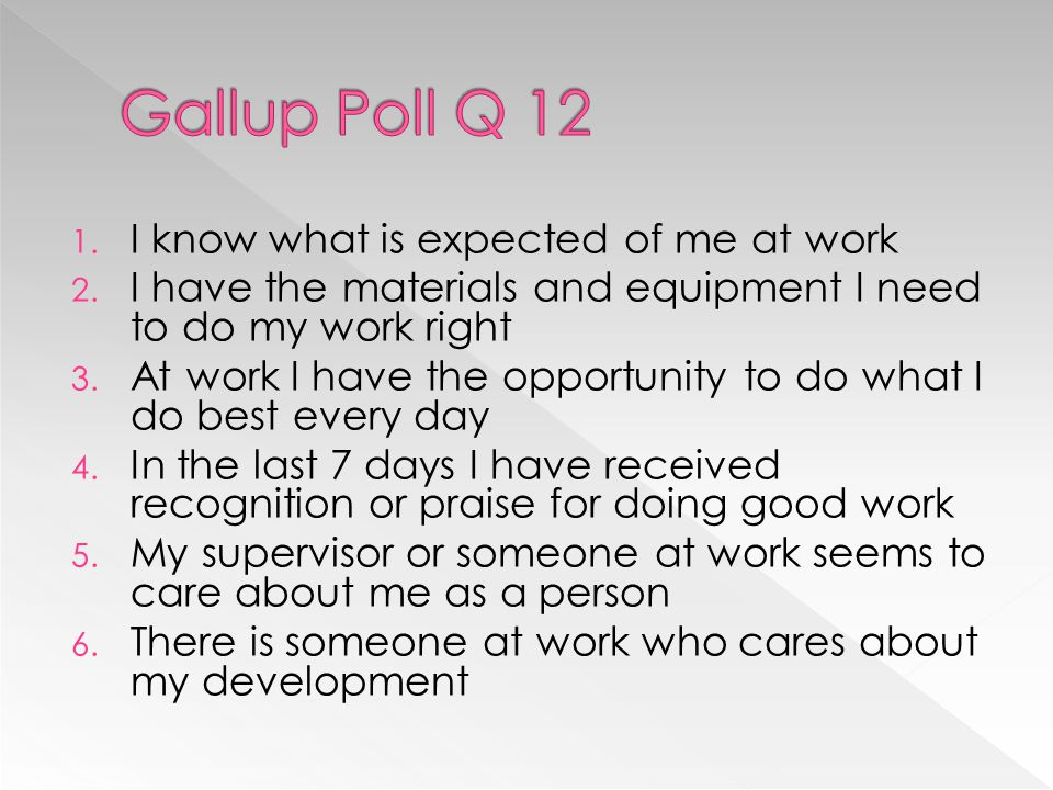 Gallup Poll Q 12 I know what is expected of me at work