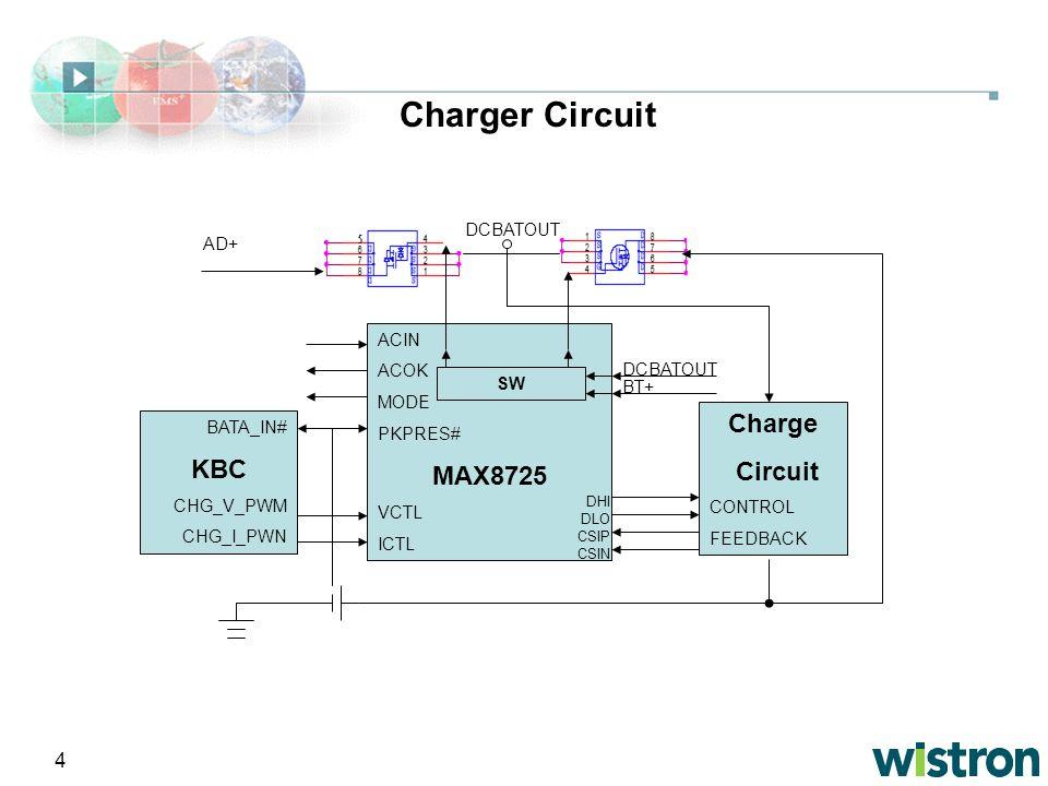 Charger Circuit MAX8725 Charge Circuit KBC AD+ ACIN ACOK MODE DCBATOUT