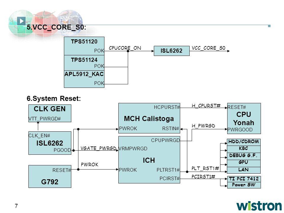 ISL6262 ICH G792 MCH Calistoga CPU Yonah