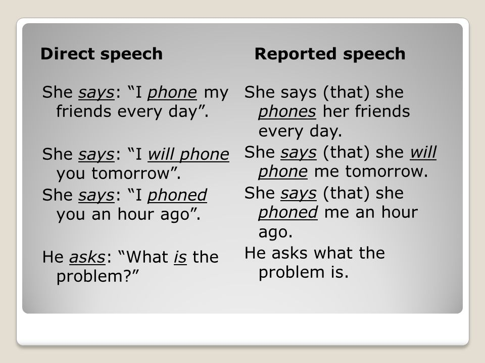 Direct speech Reported speech.