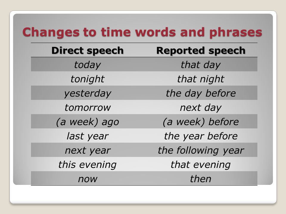 Changes to time words and phrases