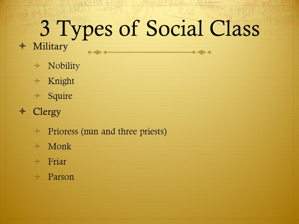 3 Types of Social Class Military Clergy Nobility Knight Squire
