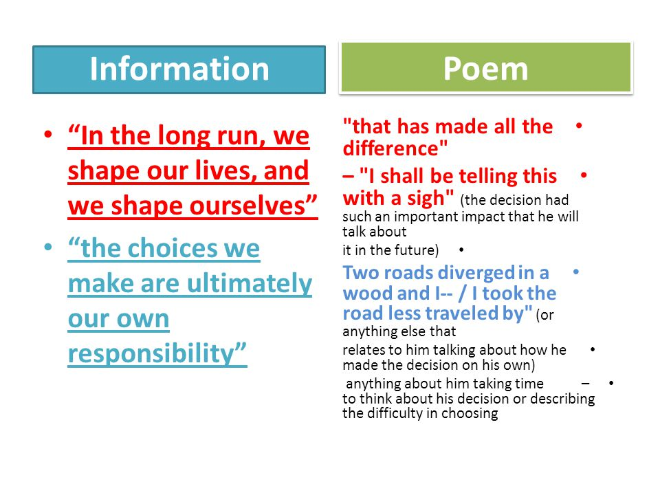 Poem Information. In the long run, we shape our lives, and we shape ourselves the choices we make are ultimately our own responsibility