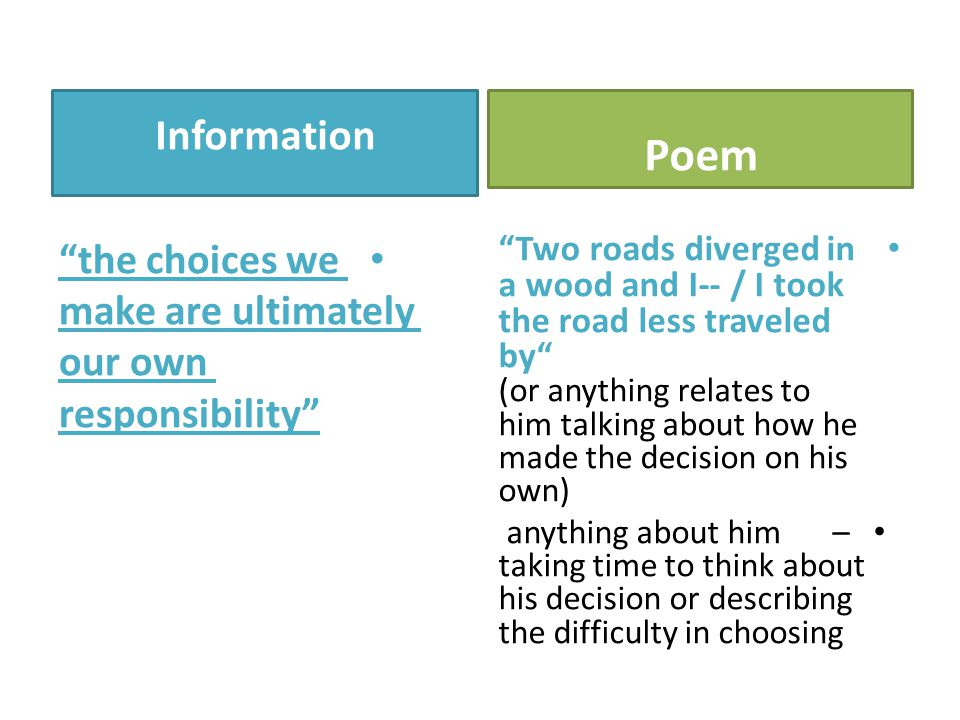 Information Poem. the choices we make are ultimately our own responsibility