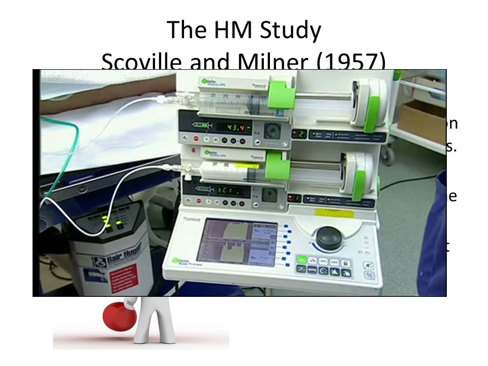 The HM Study Scoville and Milner (1957)