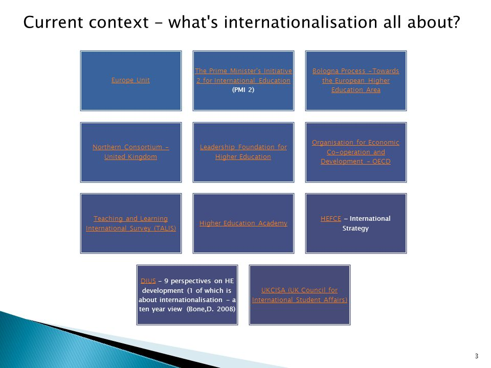 Current context - what s internationalisation all about