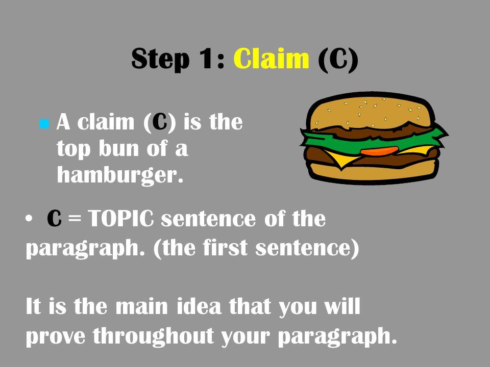 Step 1: Claim (C) A claim (C) is the top bun of a hamburger.